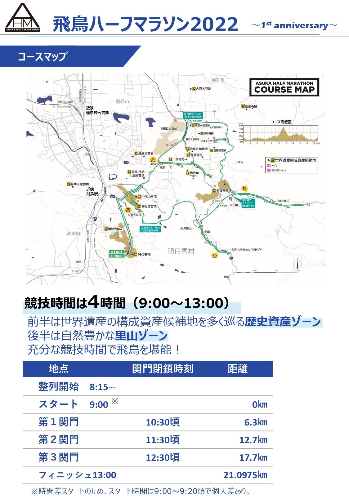 コースマップ・アクセス・宿泊