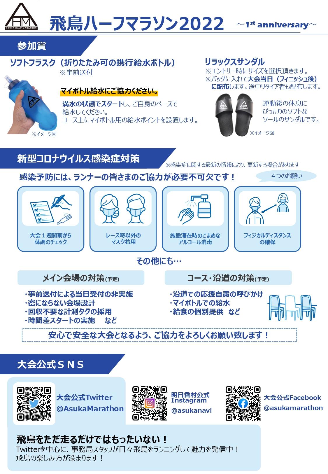 参加賞・感染症対策・SNS・給水について
